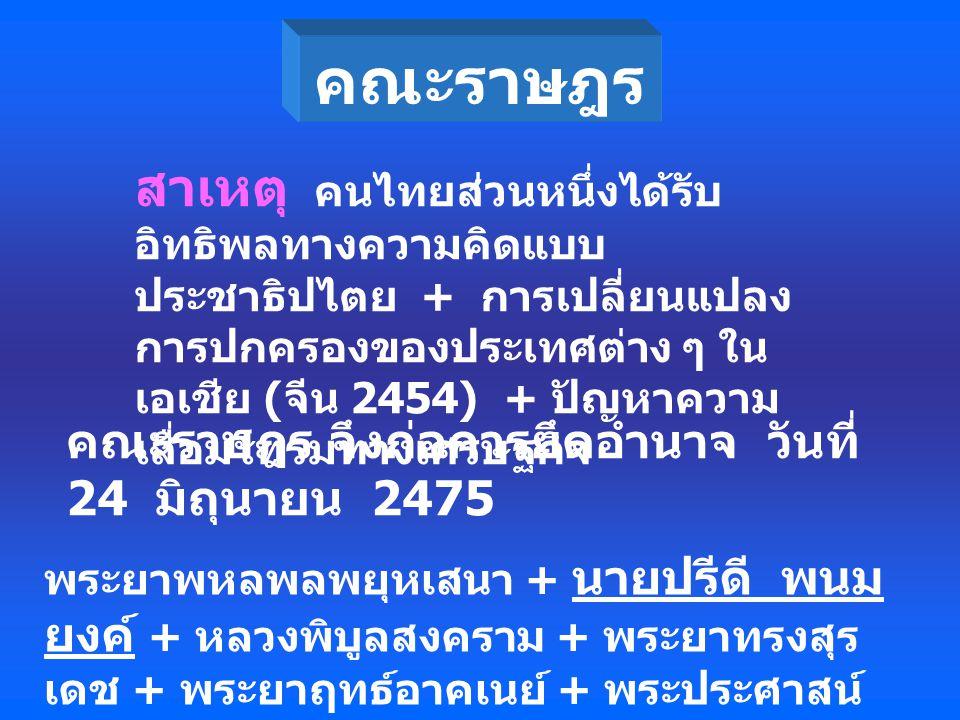คณะราษฎร สาเหตุ คนไทยส่วนหนึ่งได้รับ อิทธิพลทางความคิดแบบ ประชาธิปไตย + การเปลี่ยนแปลง การปกครองของประเทศต่าง ๆ ใน เอเชีย ( จีน 2454) + ปัญหาความ เสื่