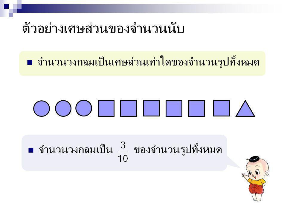 เมื่อหารตัวเศษ ด้วยตัวส่วน จะได้ 4 เศษ 0 ดังนั้น แบ่งวงกลมแต่ละวงออกเป็น 3 ส่วน ระบายสี 12 ส่วน นั่นคือ เอามาทั้งหมด 4 วง ดังนั้น