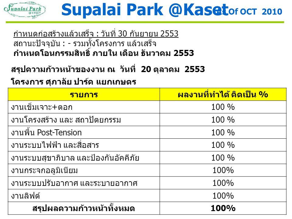 12 Project Report Supalai Park@Kaset ทางเข้าอาคาร Monthly Photo Progress As of 21 Sep 2010 – 20 Oct 2010 หลังอาคาร