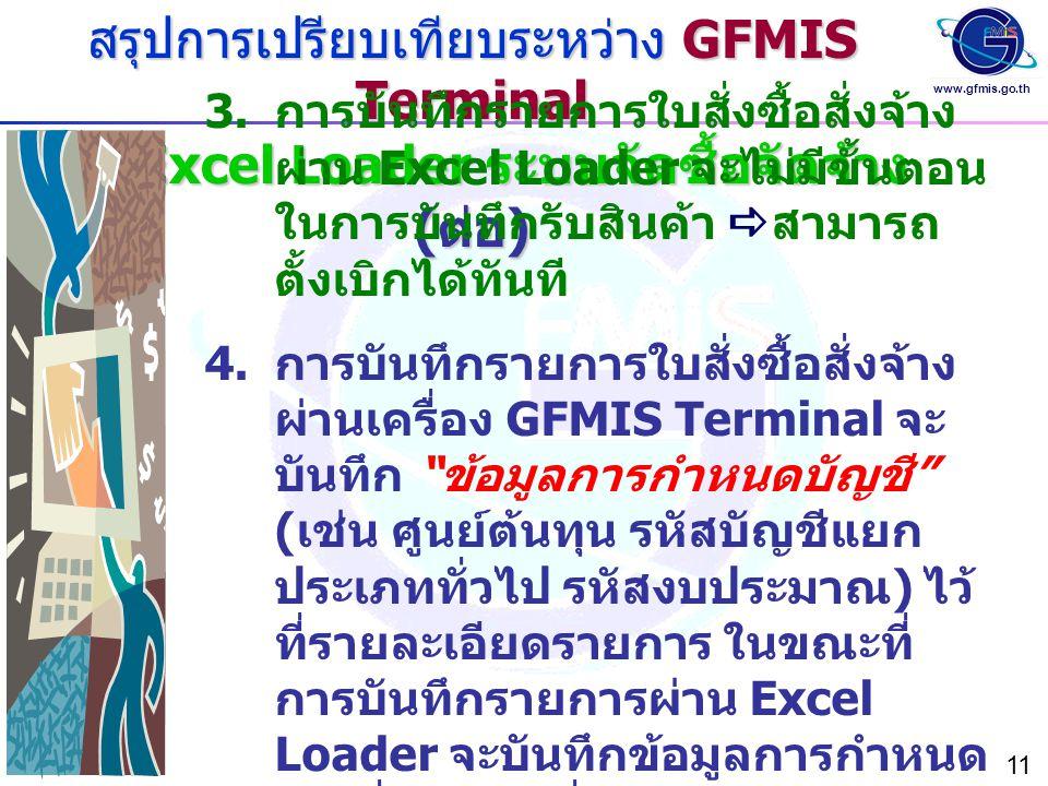 www.gfmis.go.th 11 สรุปการเปรียบเทียบระหว่าง GFMIS Terminal และ Excel Loader ระบบจัดซื้อจัดจ้าง ( ต่อ )  การบันทึกรายการใบสั่งซื้อสั่งจ้าง ผ่าน Exce