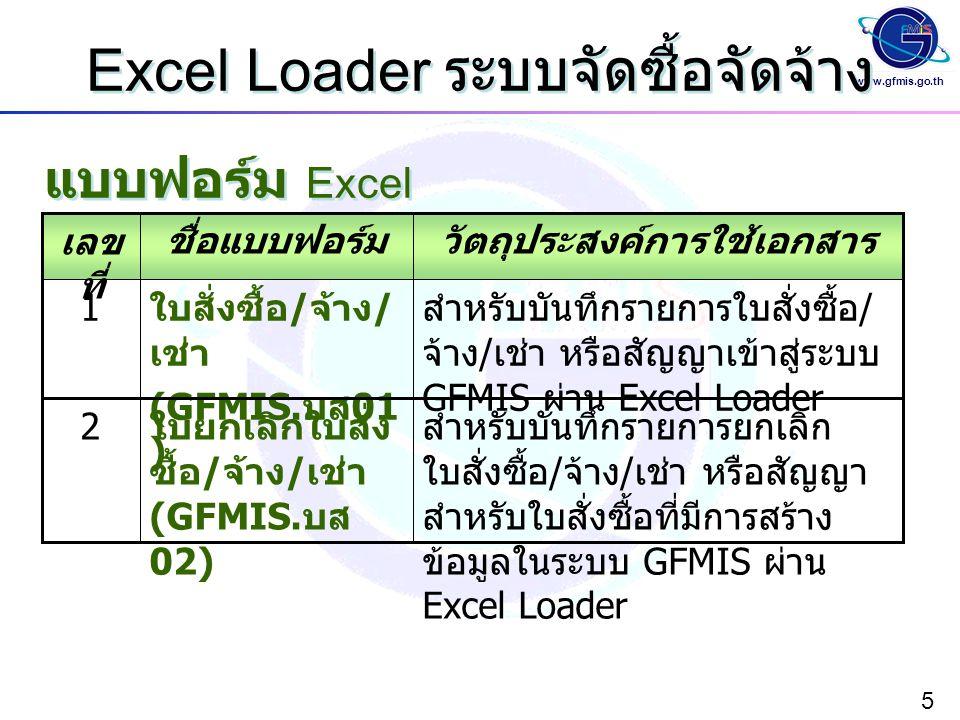 www.gfmis.go.th 5 Excel Loader ระบบจัดซื้อจัดจ้าง สำหรับบันทึกรายการใบสั่งซื้อ / จ้าง / เช่า หรือสัญญาเข้าสู่ระบบ GFMIS ผ่าน Excel Loader ใบสั่งซื้อ /