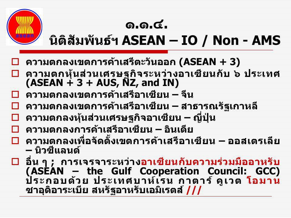๑.๑.๔. นิติสัมพันธ์ฯ ASEAN – IO / Non - AMS  ความตกลงเขตการค้าเสรีตะวันออก (ASEAN + 3)  ความตกหุ้นส่วนเศรษฐกิจระหว่างอาเซียนกับ ๖ ประเทศ (ASEAN + 3