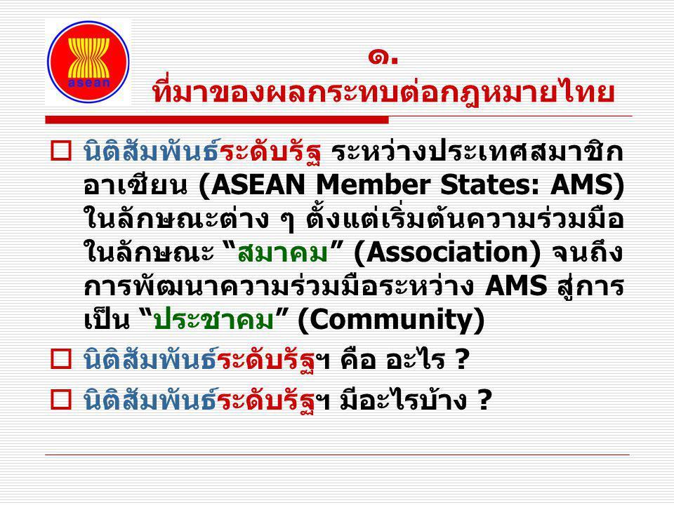 ๑. ที่มาของผลกระทบต่อกฎหมายไทย  นิติสัมพันธ์ระดับรัฐ ระหว่างประเทศสมาชิก อาเซียน (ASEAN Member States: AMS) ในลักษณะต่าง ๆ ตั้งแต่เริ่มต้นความร่วมมือ