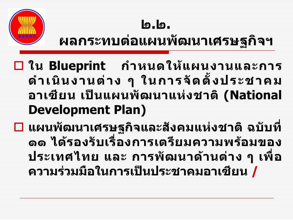 ๒.๒. ผลกระทบต่อแผนพัฒนาเศรษฐกิจฯ  ใน Blueprint กำหนดให้แผนงานและการ ดำเนินงานต่าง ๆ ในการจัดตั้งประชาคม อาเซียน เป็นแผนพัฒนาแห่งชาติ (National Develo