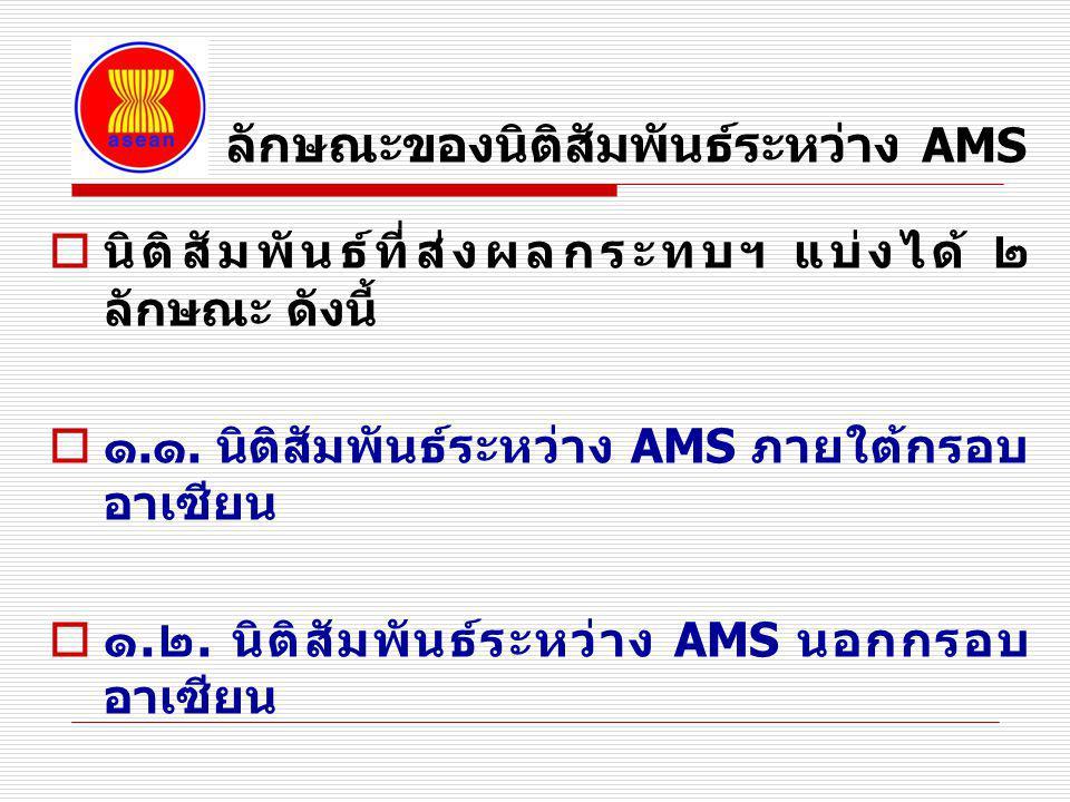 ลักษณะของนิติสัมพันธ์ระหว่าง AMS  นิติสัมพันธ์ที่ส่งผลกระทบฯ แบ่งได้ ๒ ลักษณะ ดังนี้  ๑.๑. นิติสัมพันธ์ระหว่าง AMS ภายใต้กรอบ อาเซียน  ๑.๒. นิติสัม