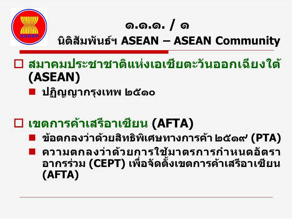 ๑.๑.๑. / ๑ นิติสัมพันธ์ฯ ASEAN – ASEAN Community  สมาคมประชาชาติแห่งเอเชียตะวันออกเฉียงใต้ (ASEAN) ปฏิญญากรุงเทพ ๒๕๑๐  เขตการค้าเสรีอาเซียน (AFTA) ข