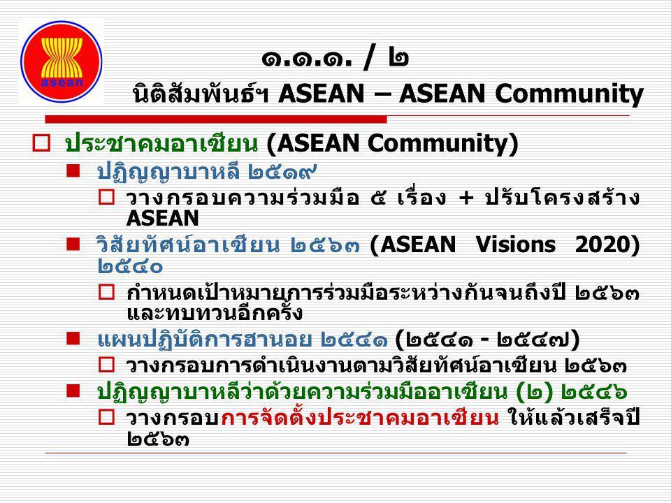 ๑.๑.๑. / ๒ นิติสัมพันธ์ฯ ASEAN – ASEAN Community  ประชาคมอาเซียน (ASEAN Community) ปฏิญญาบาหลี ๒๕๑๙  วางกรอบความร่วมมือ ๕ เรื่อง + ปรับโครงสร้าง ASE