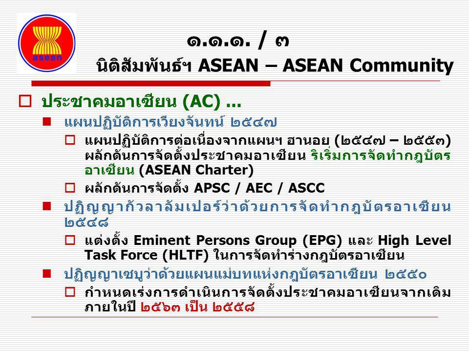 ๑.๑.๑. / ๓ นิติสัมพันธ์ฯ ASEAN – ASEAN Community  ประชาคมอาเซียน (AC)... แผนปฏิบัติการเวียงจันทน์ ๒๕๔๗  แผนปฏิบัติการต่อเนื่องจากแผนฯ ฮานอย (๒๕๔๗ –
