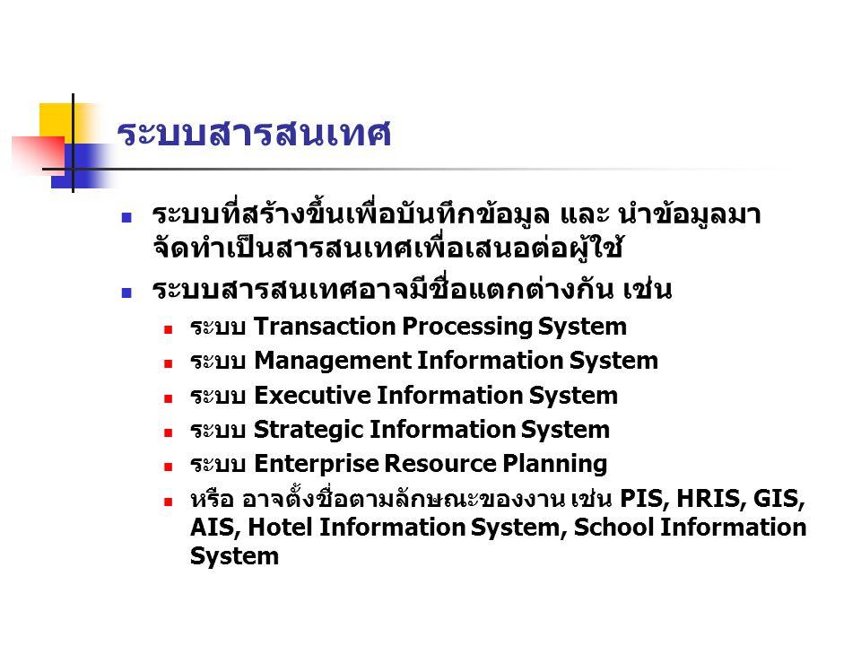 ระบบสารสนเทศ ระบบที่สร้างขึ้นเพื่อบันทึกข้อมูล และ นำข้อมูลมา จัดทำเป็นสารสนเทศเพื่อเสนอต่อผู้ใช้ ระบบสารสนเทศอาจมีชื่อแตกต่างกัน เช่น ระบบ Transaction Processing System ระบบ Management Information System ระบบ Executive Information System ระบบ Strategic Information System ระบบ Enterprise Resource Planning หรือ อาจตั้งชื่อตามลักษณะของงาน เช่น PIS, HRIS, GIS, AIS, Hotel Information System, School Information System