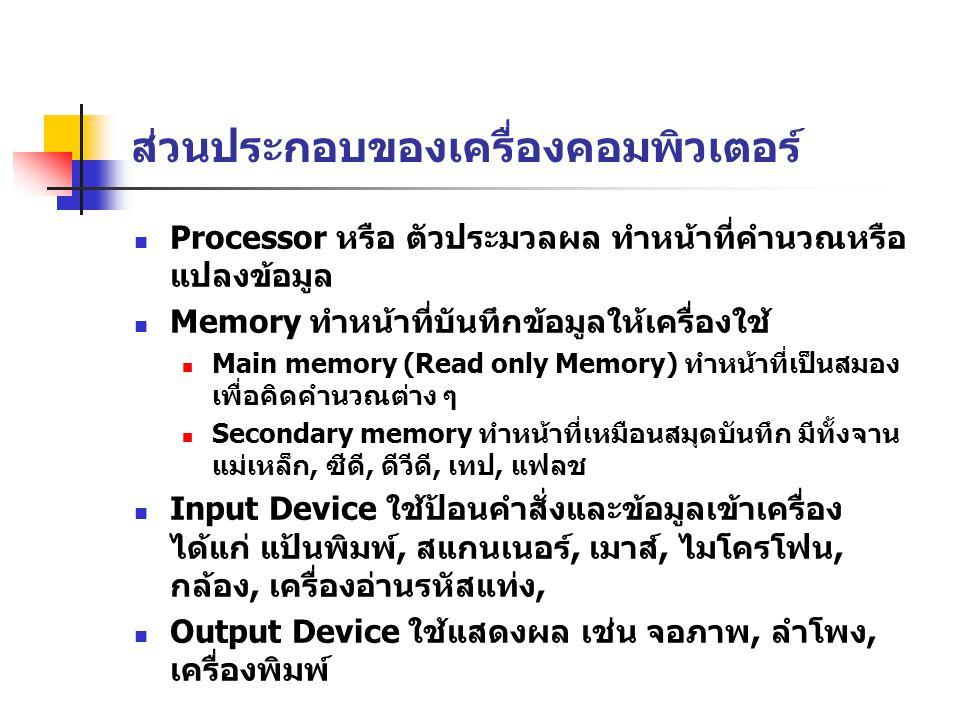 ส่วนประกอบของเครื่องคอมพิวเตอร์ Processor หรือ ตัวประมวลผล ทำหน้าที่คำนวณหรือ แปลงข้อมูล Memory ทำหน้าที่บันทึกข้อมูลให้เครื่องใช้ Main memory (Read only Memory) ทำหน้าที่เป็นสมอง เพื่อคิดคำนวณต่าง ๆ Secondary memory ทำหน้าที่เหมือนสมุดบันทึก มีทั้งจาน แม่เหล็ก, ซีดี, ดีวีดี, เทป, แฟลช Input Device ใช้ป้อนคำสั่งและข้อมูลเข้าเครื่อง ได้แก่ แป้นพิมพ์, สแกนเนอร์, เมาส์, ไมโครโฟน, กล้อง, เครื่องอ่านรหัสแท่ง, Output Device ใช้แสดงผล เช่น จอภาพ, ลำโพง, เครื่องพิมพ์
