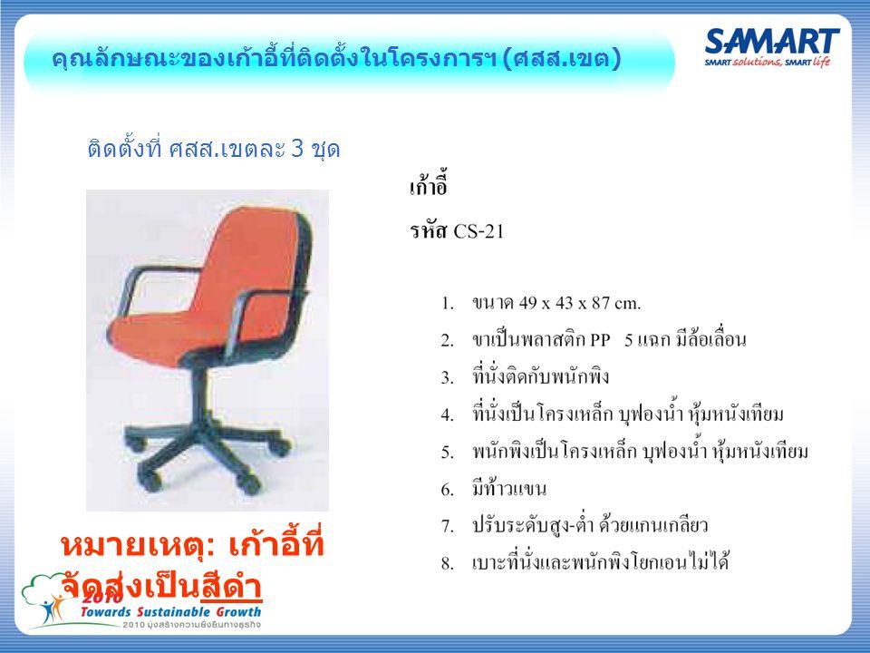 คุณลักษณะของเก้าอี้ที่ติดตั้งในโครงการฯ (ศสส.เขต) หมายเหตุ : เก้าอี้ที่ จัดส่งเป็นสีดำ ติดตั้งที่ ศสส.เขตละ 3 ชุด