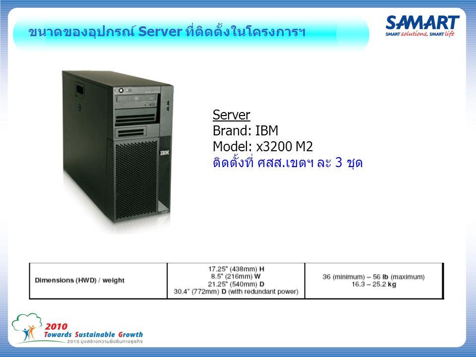 ขนาดของอุปกรณ์ Server ที่ติดตั้งในโครงการฯ Server Brand: IBM Model: x3200 M2 ติดตั้งที่ ศสส.เขตฯ ละ 3 ชุด