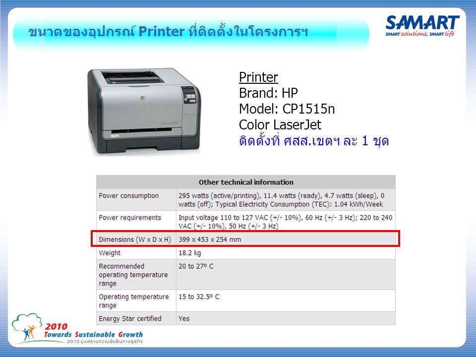 ขนาดของอุปกรณ์ Printer ที่ติดตั้งในโครงการฯ Printer Brand: HP Model: CP1515n Color LaserJet ติดตั้งที่ ศสส.เขตฯ ละ 1 ชุด
