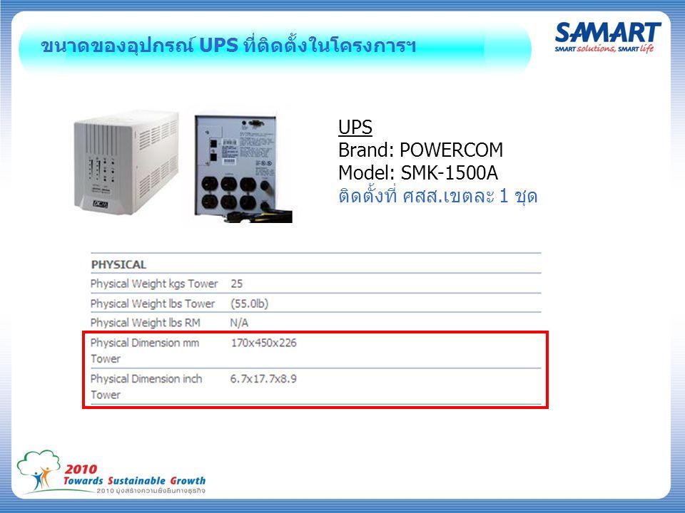 ขนาดของอุปกรณ์ UPS ที่ติดตั้งในโครงการฯ UPS Brand: POWERCOM Model: SMK-1500A ติดตั้งที่ ศสส.เขตละ 1 ชุด