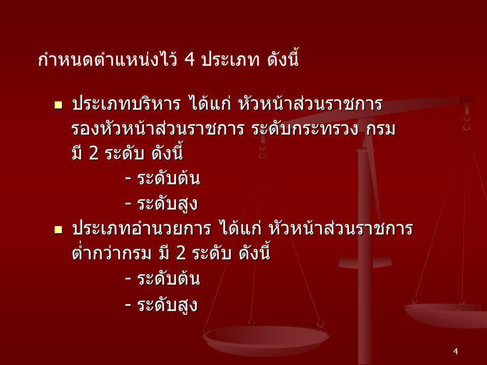 4 ประเภทบริหาร ได้แก่ หัวหน้าส่วนราชการ ประเภทบริหาร ได้แก่ หัวหน้าส่วนราชการ รองหัวหน้าส่วนราชการ ระดับกระทรวง กรม รองหัวหน้าส่วนราชการ ระดับกระทรวง
