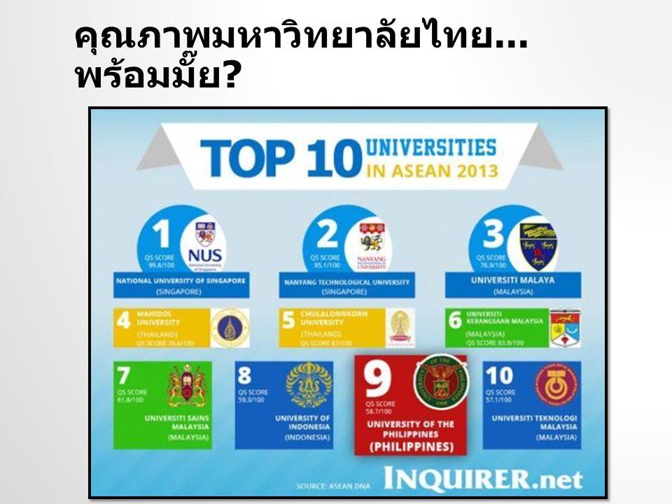 คุณภาพมหาวิทยาลัยไทย... พร้อมมั๊ย ?