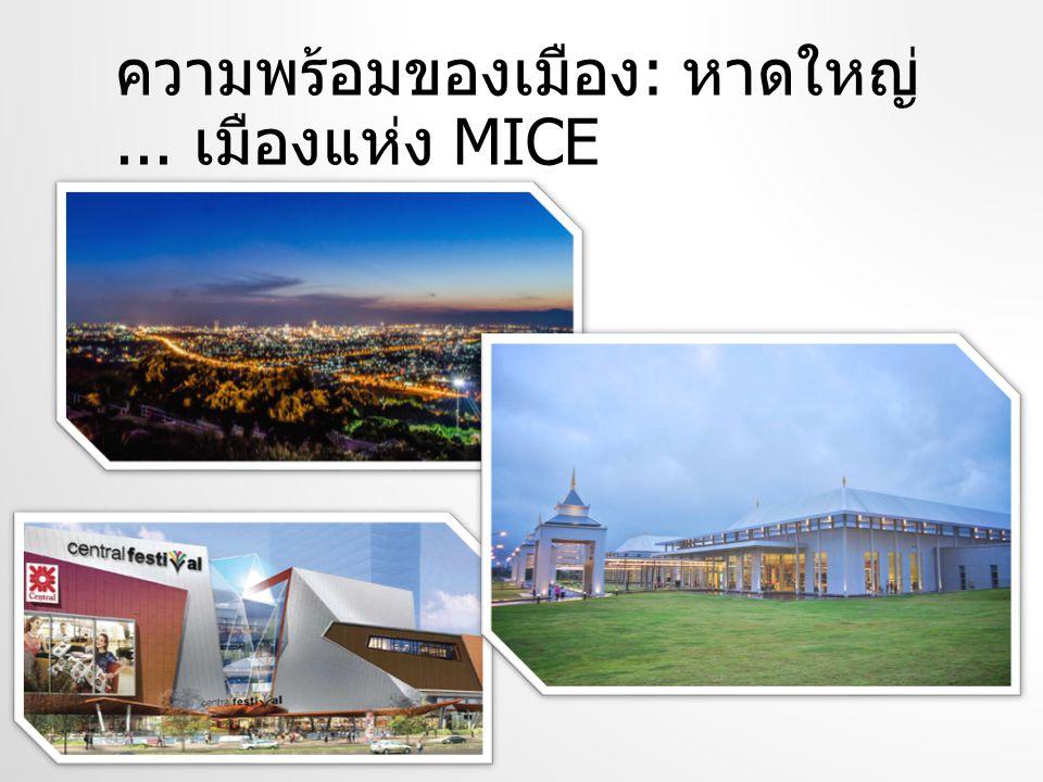 ความพร้อมของเมือง : หาดใหญ่... เมืองแห่ง MICE