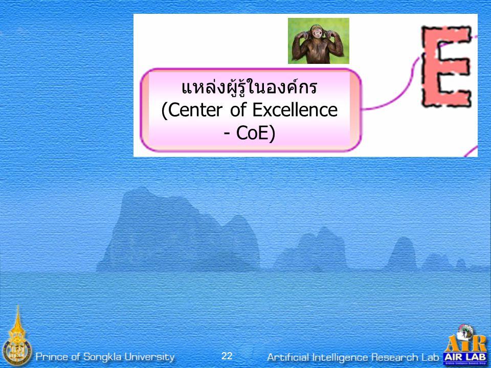 22 แหล่งผู้รู้ในองค์กร (Center of Excellence - CoE)