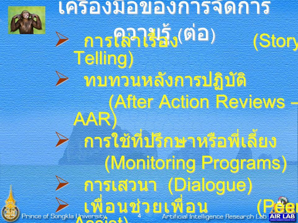 15 AAR (After Action Review) คําถามในการทํา AAR 1.