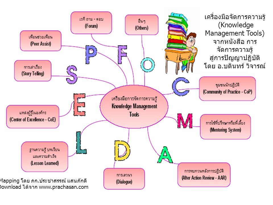 5 เครื่องมือจัดการความรู้ (Knowledge Management Tools) จากหนังสือ การ จัดการความรู้ สู่การปัญญาปฏิบัติ โดย อ.บดินทร์ วิจารณ์ Mapping โดย ภก.ประชาสรรณ์ แสนภักดี Download ได้จาก www.prachasan.com