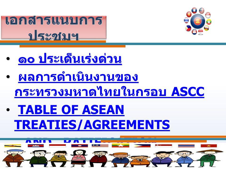 เอกสารแนบการ ประชุมฯ ๑๐ ประเด็นเร่งด่วน ๑๐ ประเด็นเร่งด่วน ๑๐ ประเด็นเร่งด่วน ๑๐ ประเด็นเร่งด่วน ผลการดำเนินงานของ กระทรวงมหาดไทยในกรอบ ASCC ผลการดำเนินงานของ กระทรวงมหาดไทยในกรอบ ASCC TABLE OF ASEAN TREATIES/AGREEMENTSTABLE OF ASEAN TREATIES/AGREEMENTS AND RATIFICATION