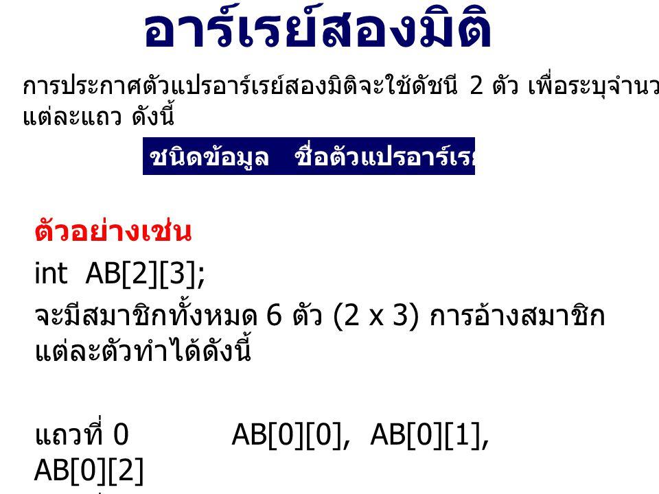 อาร์เรย์สองมิติ ตัวอย่างเช่น int AB[2][3]; จะมีสมาชิกทั้งหมด 6 ตัว (2 x 3) การอ้างสมาชิก แต่ละตัวทำได้ดังนี้ แถวที่ 0AB[0][0], AB[0][1], AB[0][2] แถวที่ 1AB[1][0], AB[1][1], AB[1][2] ชนิดข้อมูล ชื่อตัวแปรอาร์เรย์ [Row][Column] การประกาศตัวแปรอาร์เรย์สองมิติจะใช้ดัชนี 2 ตัว เพื่อระบุจำนวนสมาชิกในแต่ละหลัก และ แต่ละแถว ดังนี้