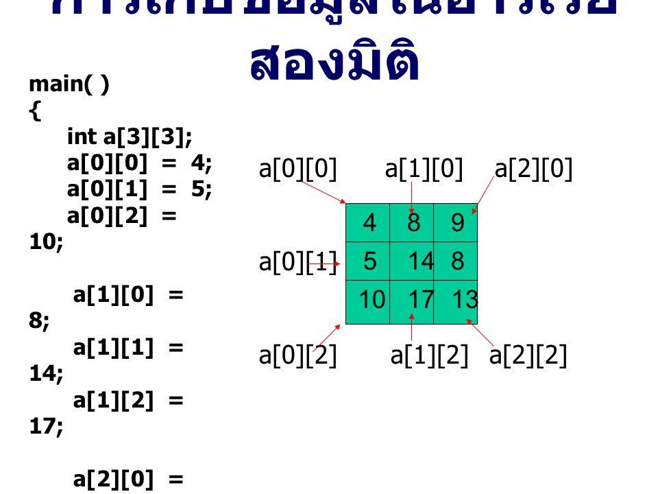 การเก็บข้อมูลในอาร์เรย์ สองมิติ main( ) { int a[3][3]; a[0][0] = 4; a[0][1] = 5; a[0][2] = 10; a[1][0] = 8; a[1][1] = 14; a[1][2] = 17; a[2][0] = 9; a[2][1] = 8; a[2][2] = 13; } 17 4 10 8145 98 13 a[0][2] a[0][1] a[1][0]a[0][0]a[2][0] a[1][2]a[2][2]
