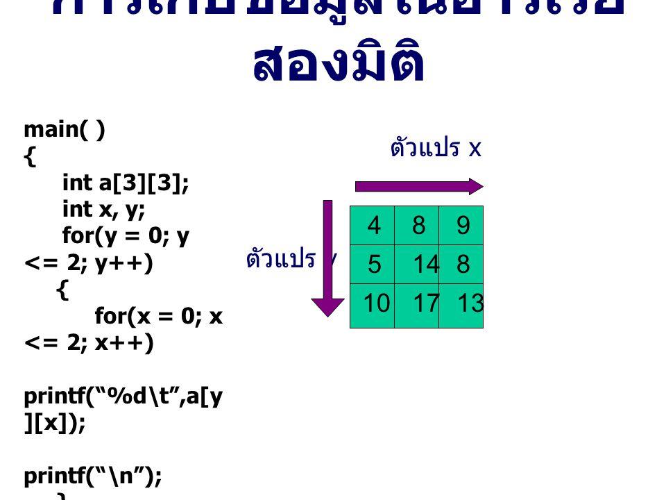 การเก็บข้อมูลในอาร์เรย์ สองมิติ main( ) { int a[3][3]; int x, y; for(y = 0; y <= 2; y++) { for(x = 0; x <= 2; x++) printf( %d\t ,a[y ][x]); printf( \n ); } 17 4 10 8145 98 13 ตัวแปร x ตัวแปร y