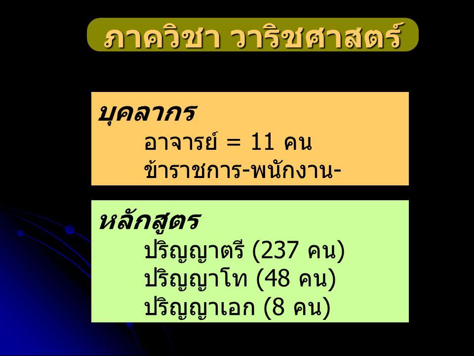 บุคลากร อาจารย์ = 11 คน ข้าราชการ - พนักงาน - ลูกจ้าง = 11 คน หลักสูตร ปริญญาตรี (237 คน ) ปริญญาโท (48 คน ) ปริญญาเอก (8 คน ) ภาควิชา วาริชศาสตร์