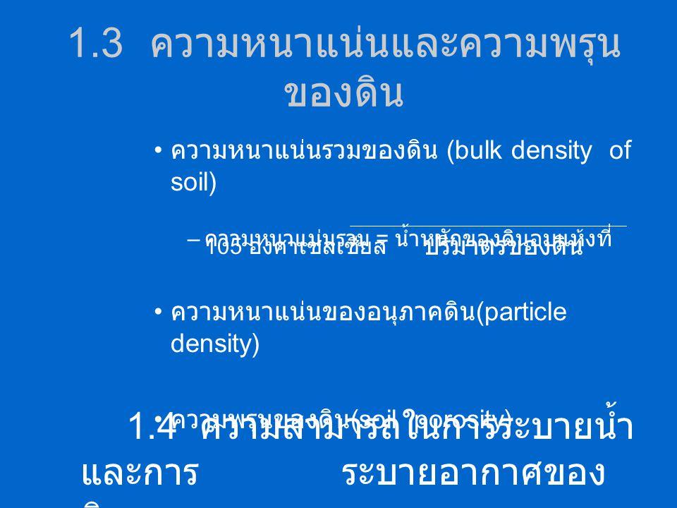 ( หนังสือหลักการกสิกรรมหน้า 49-50) โครงสร้างของดิน