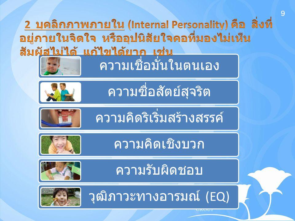 ความเชื่อมั่นในตนเอง ความซื่อสัตย์สุจริต ความคิดริเริ่มสร้างสรรค์ ความคิดเชิงบวก ความรับผิดชอบ วุฒิภาวะทางอารมณ์ (EQ) 9