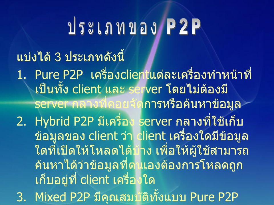 แบ่งได้ 3 ประเภทดังนี้ 1.Pure P2P เครื่อง client แต่ละเครื่องทำหน้าที่ เป็นทั้ง client และ server โดยไม่ต้องมี server กลางที่คอยจัดการหรือค้นหาข้อมูล 2.Hybrid P2P มีเครื่อง server กลางที่ใช้เก็บ ข้อมูลของ client ว่า client เครื่องใดมีข้อมูล ใดที่เปิดให้โหลดได้บ้าง เพื่อให้ผู้ใช้สามารถ ค้นหาได้ว่าข้อมูลที่ตนเองต้องการโหลดถูก เก็บอยู่ที่ client เครื่องใด 3.Mixed P2P มีคุณสมบัติทั้งแบบ Pure P2P และ Hybrid P2P
