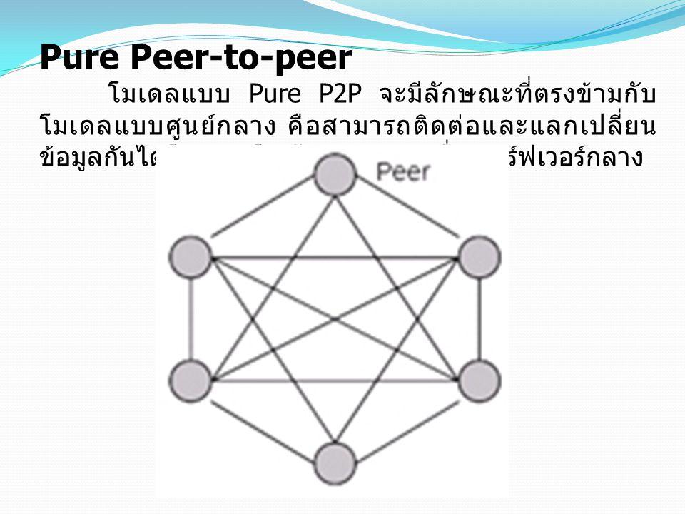 Pure Peer-to-peer โมเดลแบบ Pure P2P จะมีลักษณะที่ตรงข้ามกับ โมเดลแบบศูนย์กลาง คือสามารถติดต่อและแลกเปลี่ยน ข้อมูลกันได้โดยตรงโดยไม่ต้องผ่านเครื่องเซิร