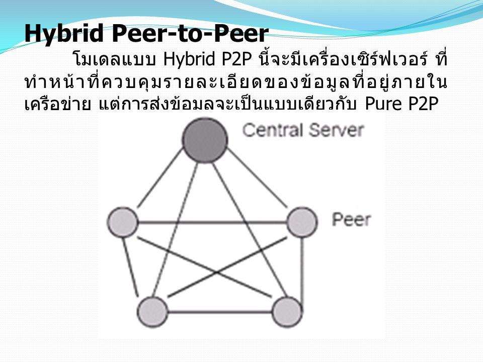 Hybrid Peer-to-Peer โมเดลแบบ Hybrid P2P นี้จะมีเครื่องเซิร์ฟเวอร์ ที่ ทำหน้าที่ควบคุมรายละเอียดของข้อมูลที่อยู่ภายใน เครือข่าย แต่การส่งข้อมูลจะเป็นแบ