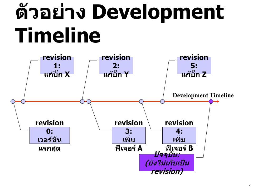 2 ตัวอย่าง Development Timeline Development Timeline revision 3: เพิ่ม ฟีเจอร์ A revision 0: เวอร์ชัน แรกสุด revision 1: แก้บั๊ก X revision 2: แก้บั๊ก