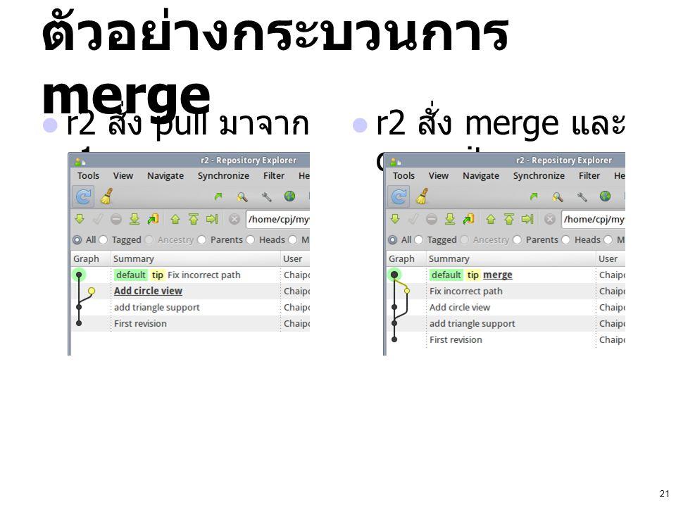 21 ตัวอย่างกระบวนการ merge r2 สั่ง pull มาจาก r1 r2 สั่ง merge และ commit