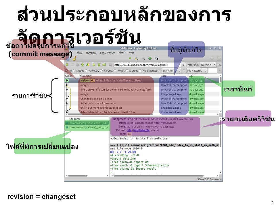 6 ส่วนประกอบหลักของการ จัดการเวอร์ชัน รายการรีวิชัน รายละเอียดรีวิชัน revision = changeset ไฟล์ที่มีการเปลี่ยนแปลง ข้อความสรุปการแก้ไข (commit message