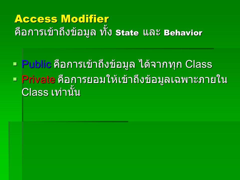 Access Modifier คือการเข้าถึงข้อมูล ทั้ง State และ Behavior  Public คือการเข้าถึงข้อมูล ได้จากทุก Class  Private คือการยอมให้เข้าถึงข้อมูลเฉพาะภายใน