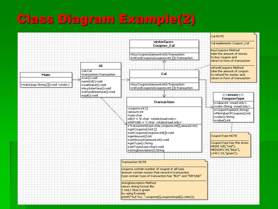 Class Diagram Example(2)
