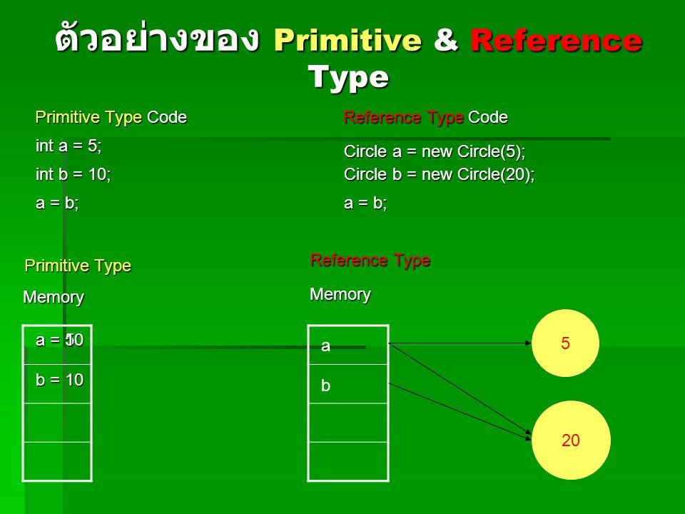 ตัวอย่างของ Primitive & Reference Type Primitive Type Primitive Type Code int a = 5; a = 5 int b = 10; b = 10 a = b; a = 10 Memory Reference Type Code Circle a = new Circle(5); Reference Type Memory a 5 Circle b = new Circle(20); b 20 a = b;