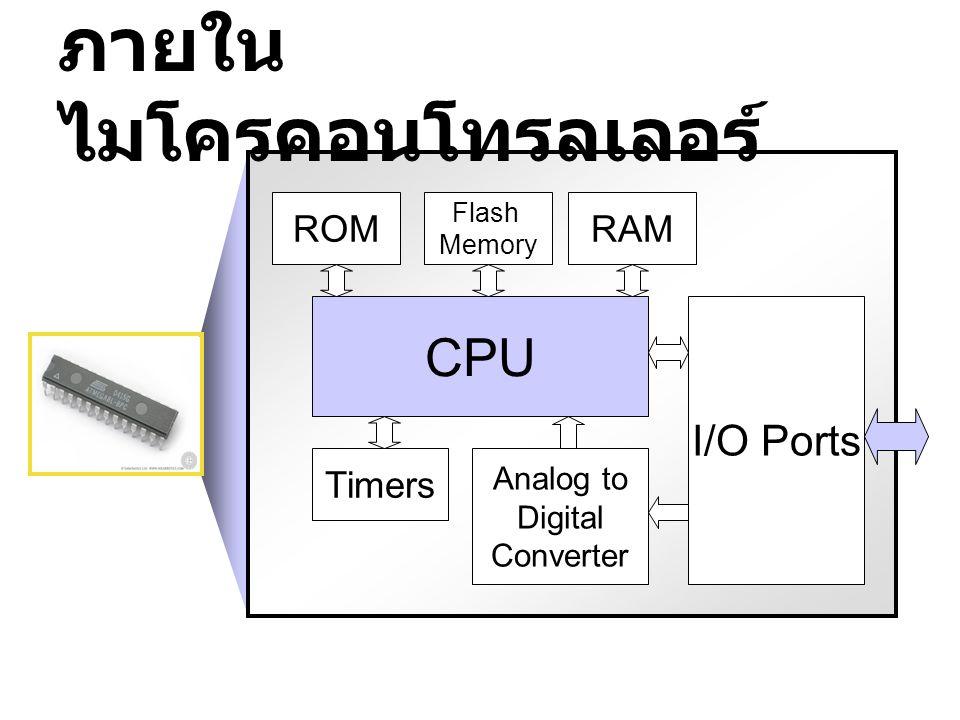 สถาปัตยกรรม AVR สถาปัตยกรรมแบบ 8 บิต RISC ถูกพัฒนาขึ้นโดยบริษัท Atmel ใน ปี 1996 ซีรีส์ต่าง ๆ ของ ไมโครคอนโทรลเลอร์ตระกูล AVR  tinyAVR เช่น ATtiny12, ATtiny24  megaAVR เช่น ATmega8, ATMega168  XMEGA เช่น ATxmega128A1, ATxmega384A1