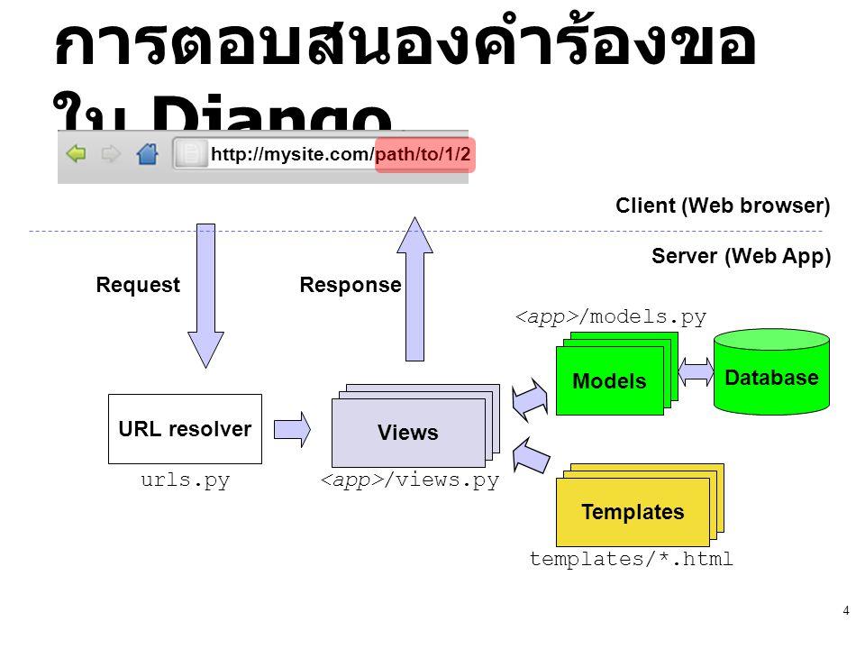 4 การตอบสนองคำร้องขอ ใน Django Database Views /views.py URL resolver urls.py Models /models.py Templates templates/*.html Request Response Client (Web