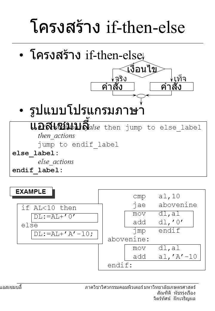 204221 องค์ประกอบคอมพิวเตอร์และภาษาแอสเซมบลี้ ภาควิชาวิศวกรรมคอมพิวเตอร์ มหาวิทยาลัยเกษตรศาสตร์ สัณฑิติ พัชรรุ่งเรือง จิตร์ทัศน์ ฝักเจริญผล โครงสร้าง repeat-until รูปแบบโปรแกรมภาษา แอสเซมบลี้ startlabel: actions...
