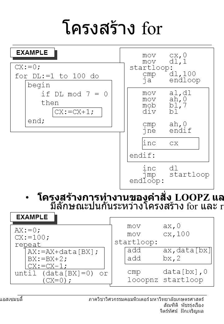 204221 องค์ประกอบคอมพิวเตอร์และภาษาแอสเซมบลี้ ภาควิชาวิศวกรรมคอมพิวเตอร์ มหาวิทยาลัยเกษตรศาสตร์ สัณฑิติ พัชรรุ่งเรือง จิตร์ทัศน์ ฝักเจริญผล ตัวอย่าง จงเขียนโปรแกรมตรวจสอบ เลขฐานสิบที่รับค่าจากผู้ใช้ ( ไม่ เกิน 8 บิต ) ว่าเป็นจำนวนเฉพาะ หรือไม่.