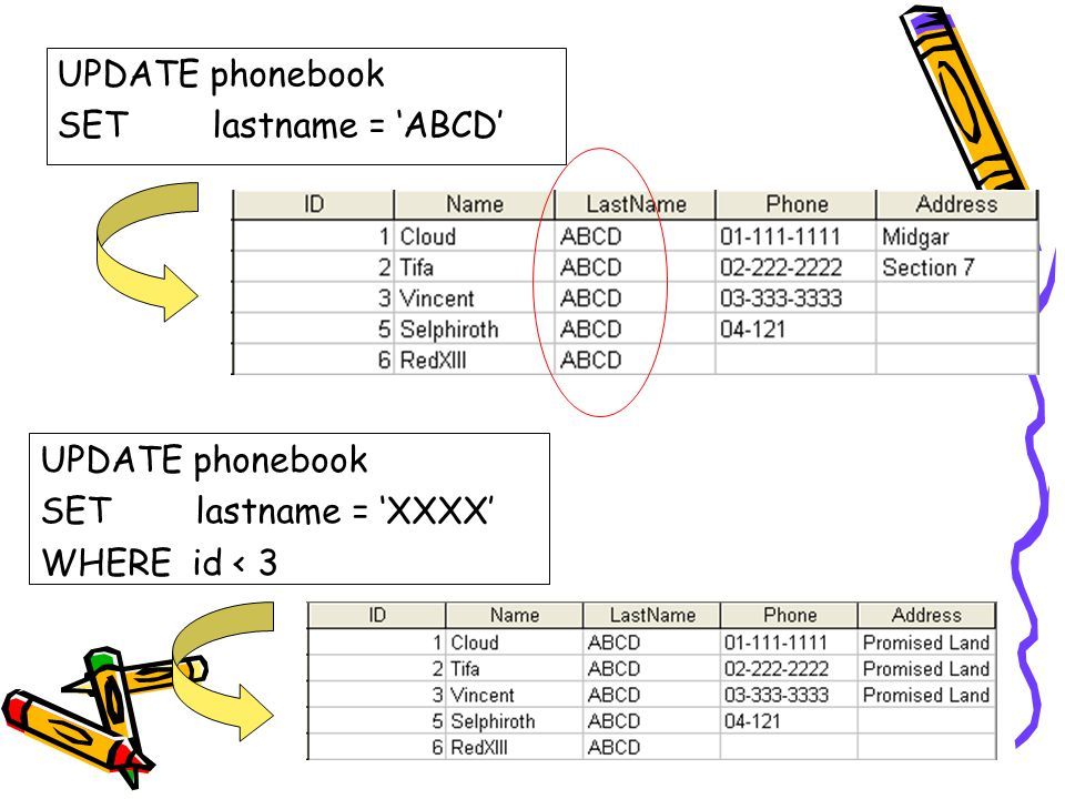 UPDATE phonebook SET lastname = 'ABCD' UPDATE phonebook SET lastname = 'XXXX' WHERE id < 3