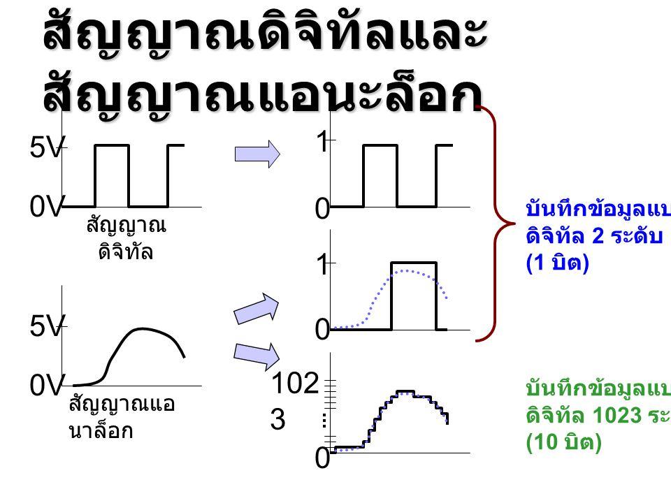 สัญญาณดิจิทัลและ สัญญาณแอนะล็อก บันทึกข้อมูลแบบ ดิจิทัล 2 ระดับ (1 บิต ) บันทึกข้อมูลแบบ ดิจิทัล 1023 ระดับ (10 บิต ) 0 1 0 102 3 สัญญาณแอ นาล็อก 0V 5