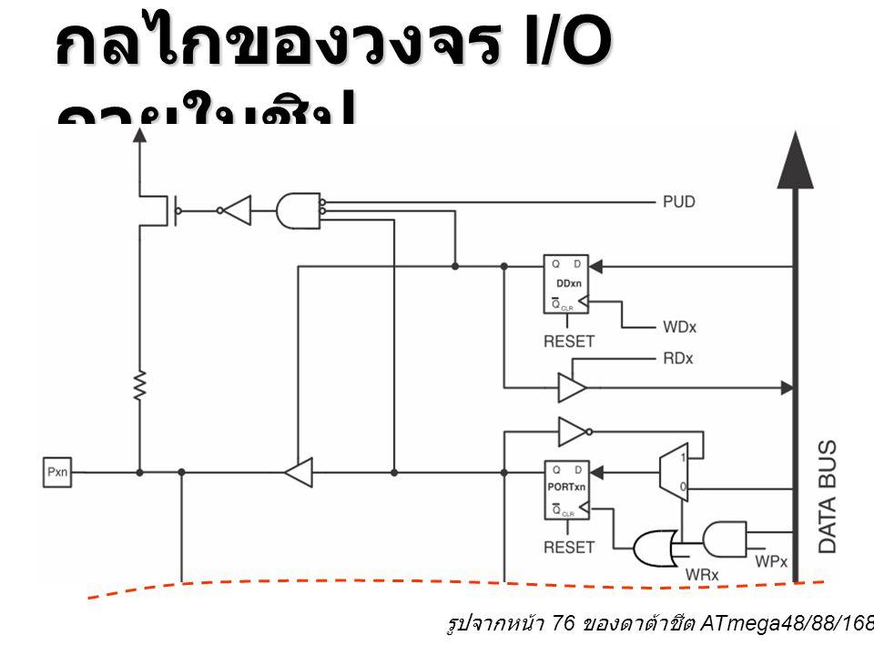 กลไกของวงจร I/O ภายในชิป รูปจากหน้า 76 ของดาต้าชีต ATmega48/88/168 (doc8161.pdf)