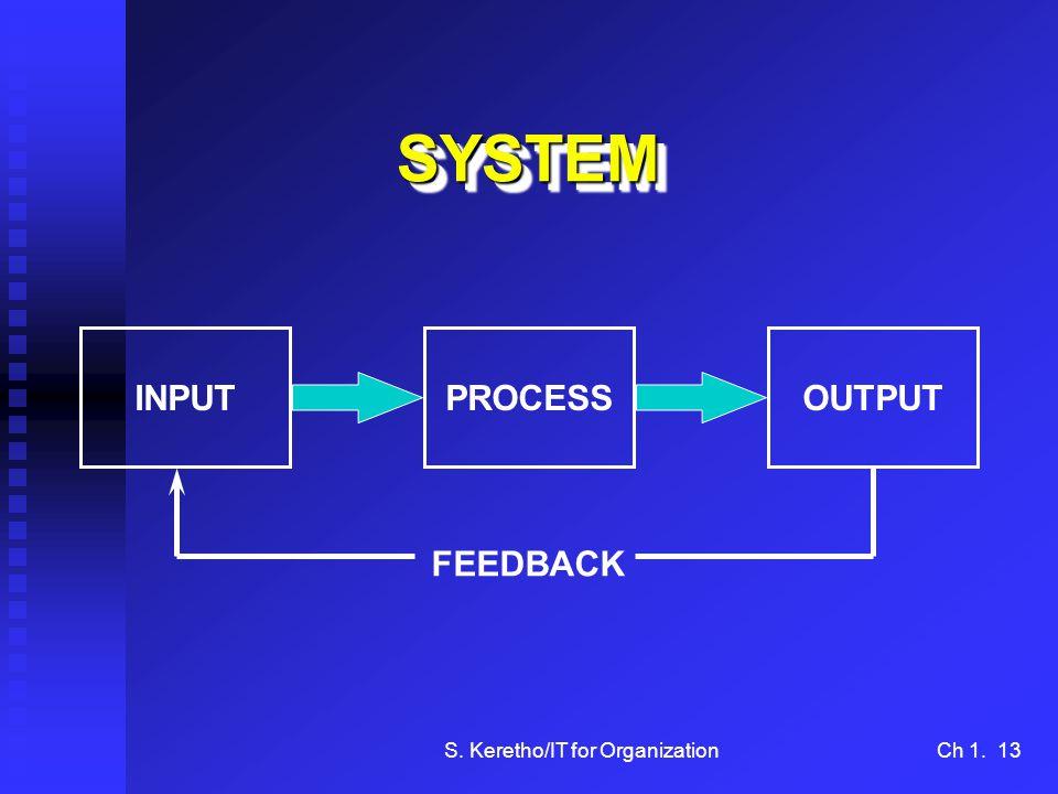 S. Keretho/IT for OrganizationCh 1. 13 SYSTEMSYSTEM INPUTOUTPUTPROCESS FEEDBACK