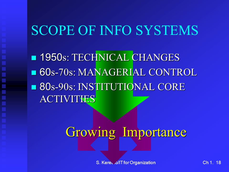 S. Keretho/IT for OrganizationCh 1. 18 SCOPE OF INFO SYSTEMS n 1950s: TECHNICAL CHANGES n 60s-70s: MANAGERIAL CONTROL n 80s-90s: INSTITUTIONAL CORE AC