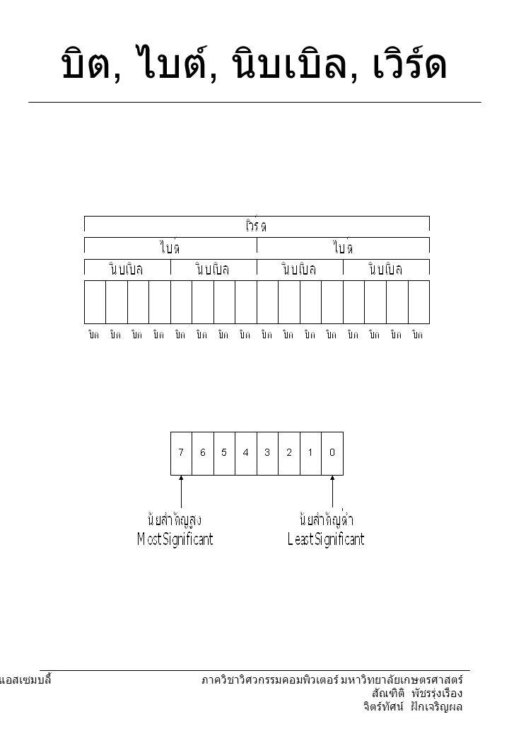 204221 องค์ประกอบคอมพิวเตอร์และภาษาแอสเซมบลี้ ภาควิชาวิศวกรรมคอมพิวเตอร์ มหาวิทยาลัยเกษตรศาสตร์ สัณฑิติ พัชรรุ่งเรือง จิตร์ทัศน์ ฝักเจริญผล การแทนค่าเลขลบใน ระบบฐานสอง 2 ' Complement 0011 = 3, 1101 = -3 0101 = 5, 1011 = -5 Sign and Amplitude 0011 = 3, 1011 = -3 0101 = 5, 1101 = -5 * หมายเหตุ : เลขทั้งหมดเป็นเลขขนาด 4 บิต *